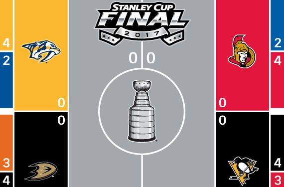 2017 NHL Playoffs Rink Bracket – Conference Finals