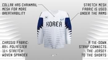 Nike's 2018 Olympic Hockey Jersey Explained (nike.com)