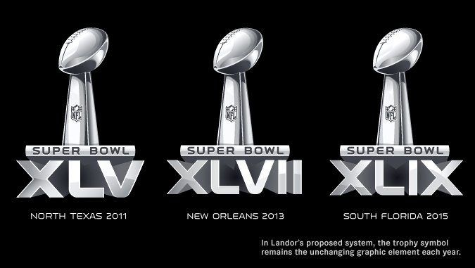 Future Super Bowl Logos