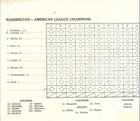 Washington Nationals Throwback to the Senators score card 1924