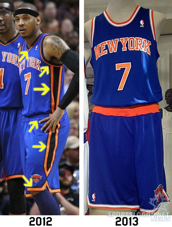 18d3827cd96 New York Knicks Unveil New Uniforms | Chris Creamer's SportsLogos ...