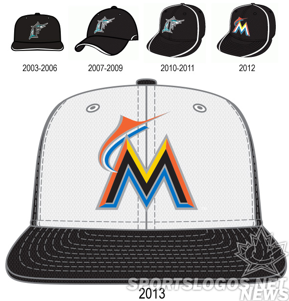 MLB NL East Batting Practice Caps - Florida Miami marlins hat