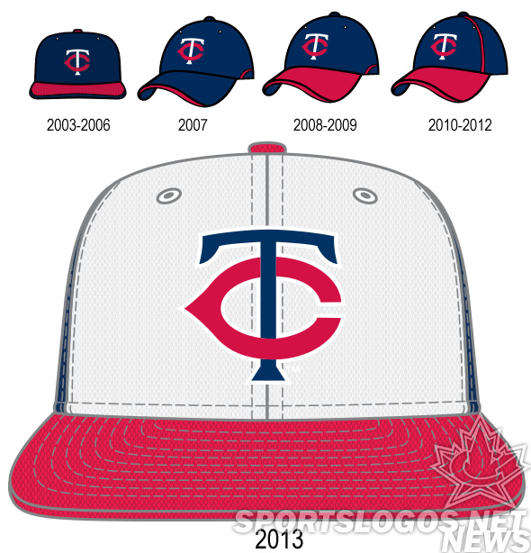 2013 BP Batting Practice Minnesota twins - hat