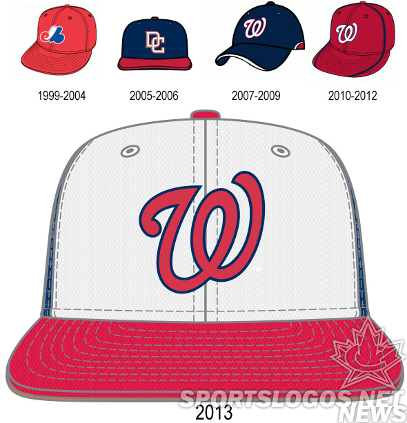 MLB NL East BP Batting Practice Caps - Washington Nats Nationals hat
