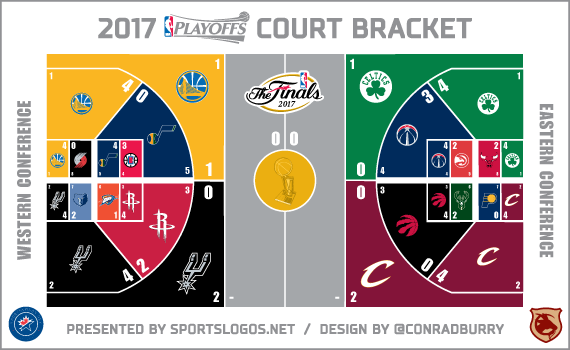 NBA-court-bracket-2017-SLN-3