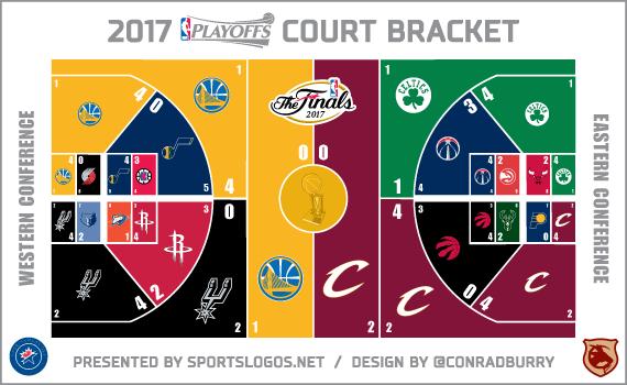 NBA-court-bracket-2017-SLN-4
