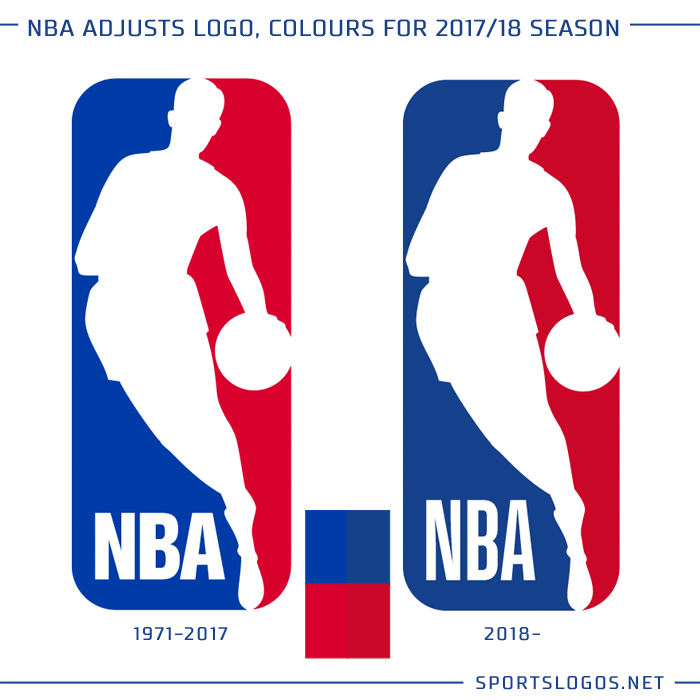 b70d41ce77f The NBA is slowly switching their uniforms from Adidas to Nike