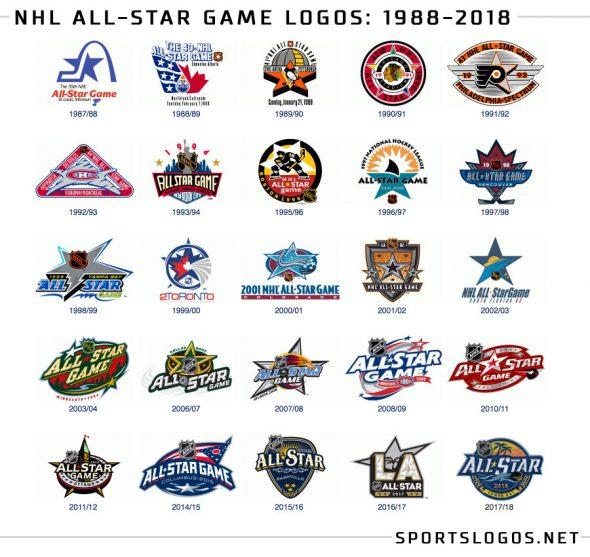 tampa bay the star of 2018 nhl allstar logo chris