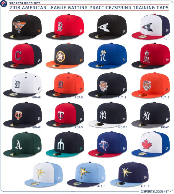 MLB Unveils New Designs, Lighter Caps for B.P. and Spring in 2018 | Chris Creamer's SportsLogos ...