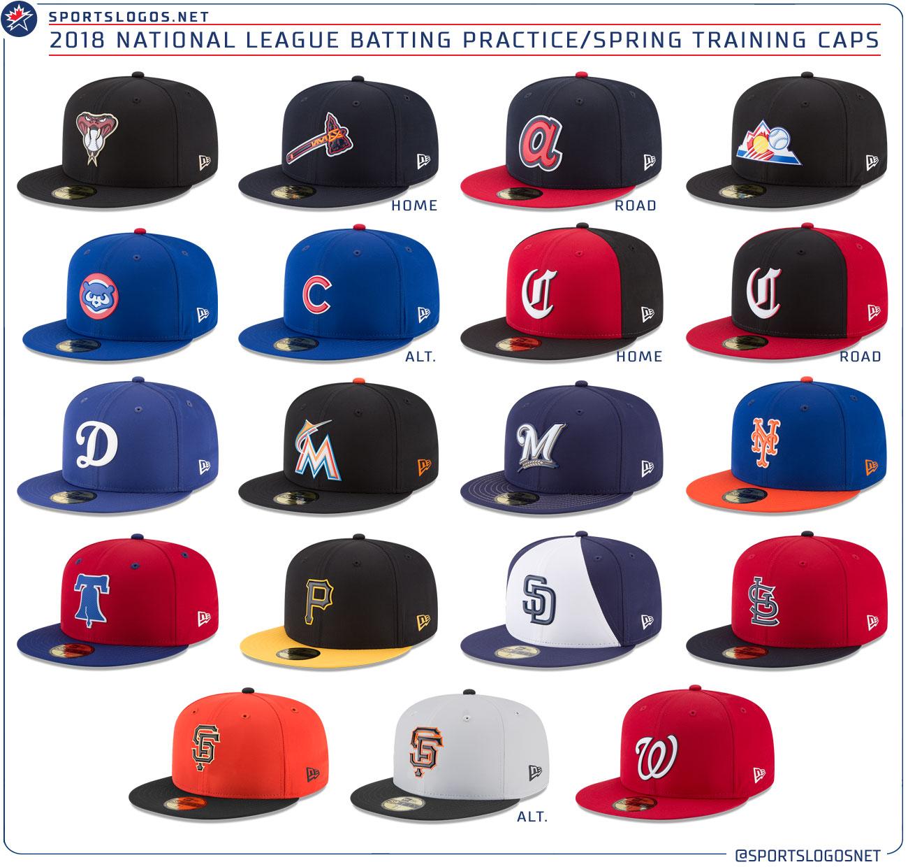 2018-MLB-Spring-Training-Batting-Practic