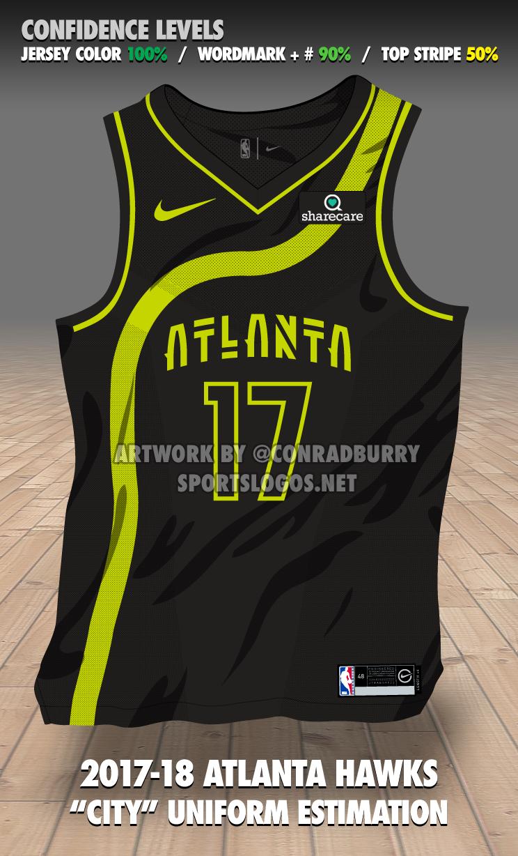 city edition jerseys nba 2k14