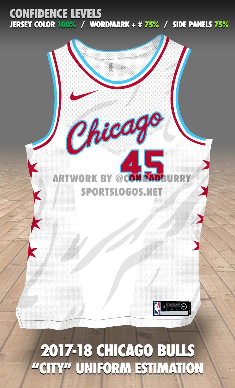 new style 06ae7 64671 Nike NBA City Edition Uniform Details & Mockups, Part 2 ...
