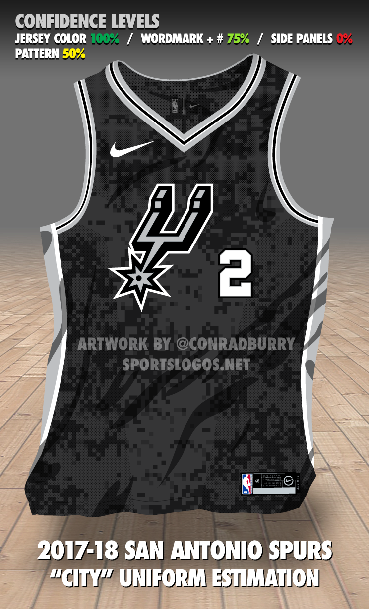 c294f9106de So what do you think about the possible City Edition uniforms we ll be  seeing in the NBA this season  Let us know in the comments below!