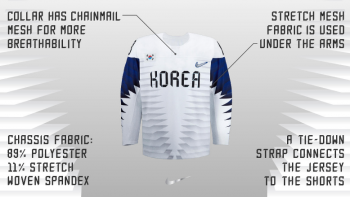 Nike's 2018 Olympic Hockey Jersey Explained (nike.com)