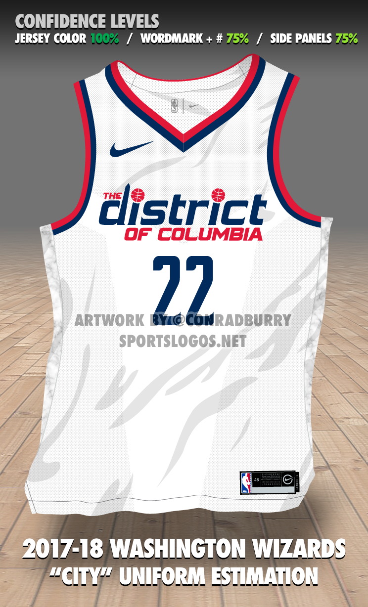 47707ba2a29 So what do you think about the possible City Edition uniforms we'll be  seeing in the NBA this season? Let us know in the comments below!