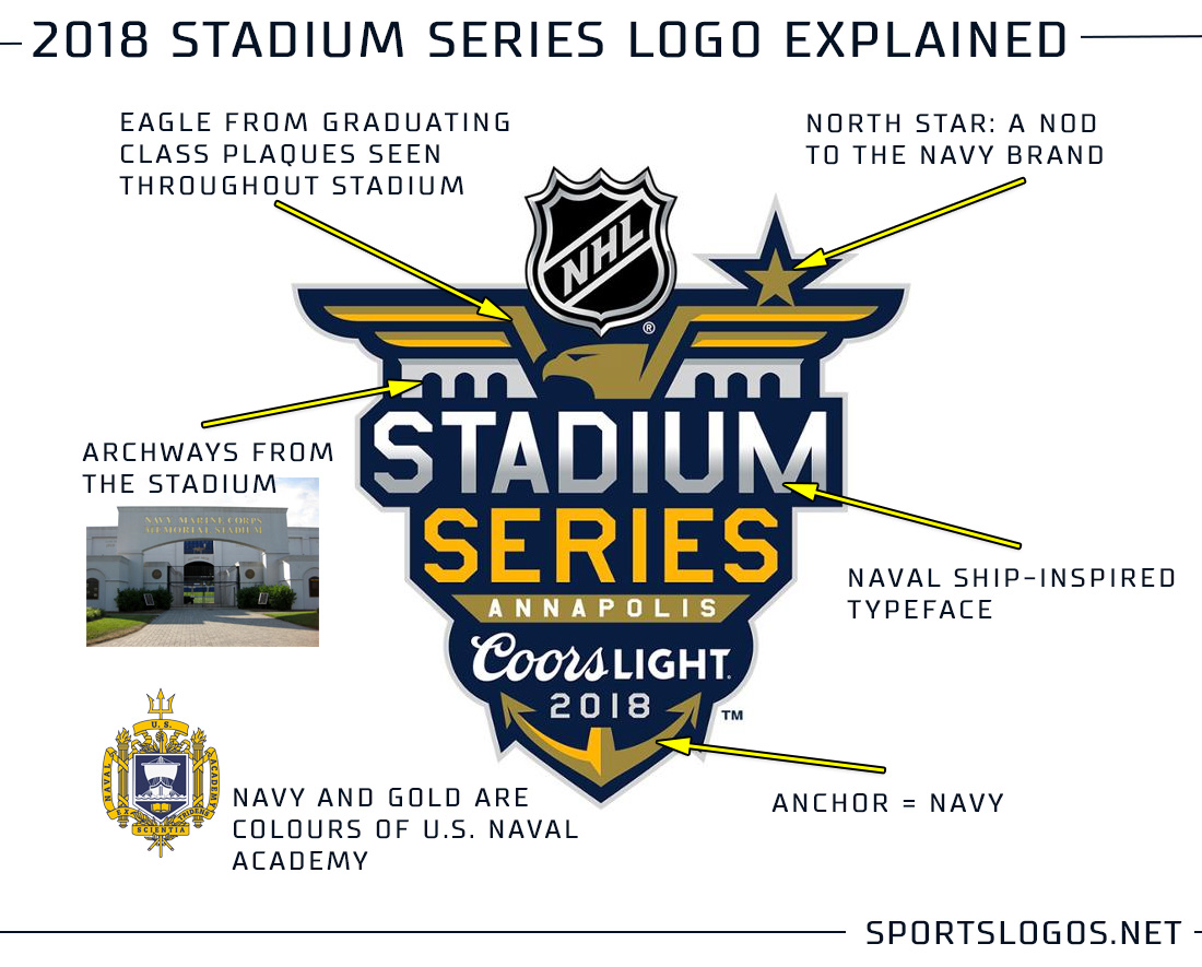 The logos (but not the uniforms) for both the Washington Capitals and  Toronto Maple Leafs to be used during the game were also unveiled. 35c71a9f7