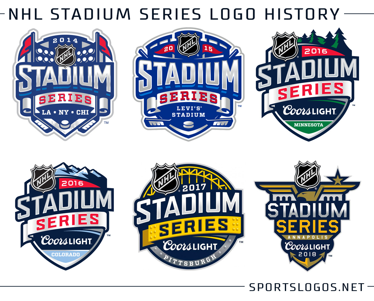 Image result for nhl stadium series logo