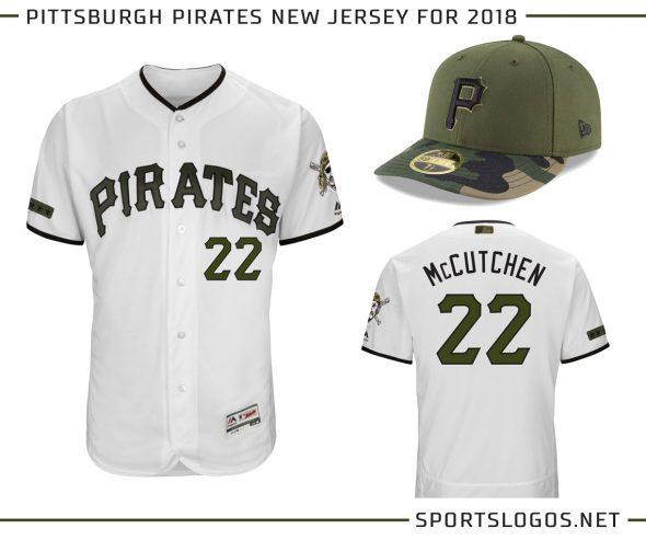 6bdda8c20 Pittsburgh Pirates Introduce New Camo Uniform for 2018