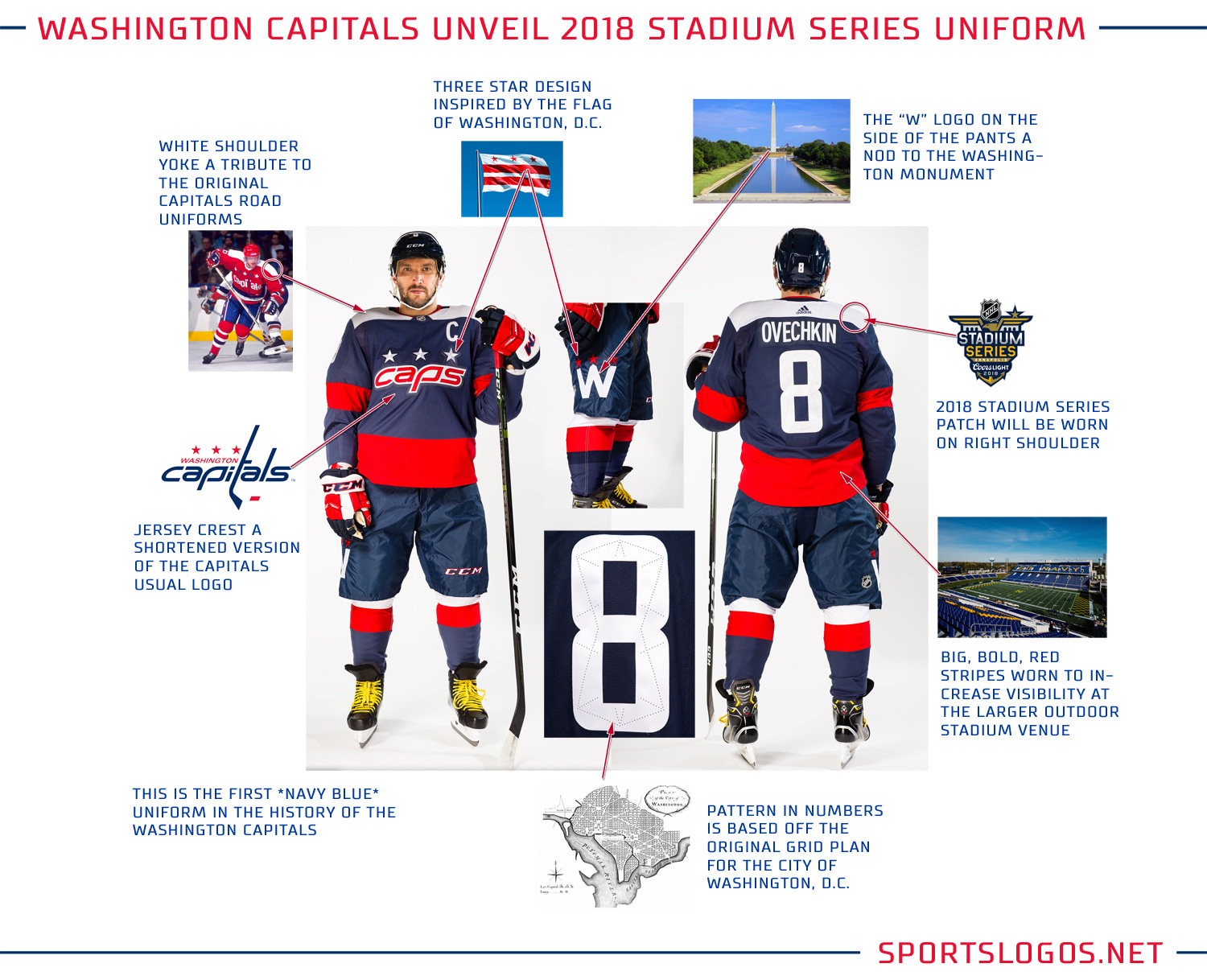 wholesale dealer 23ebd 36707 Everything About the 2018 Stadium Series Logos and Uniforms ...