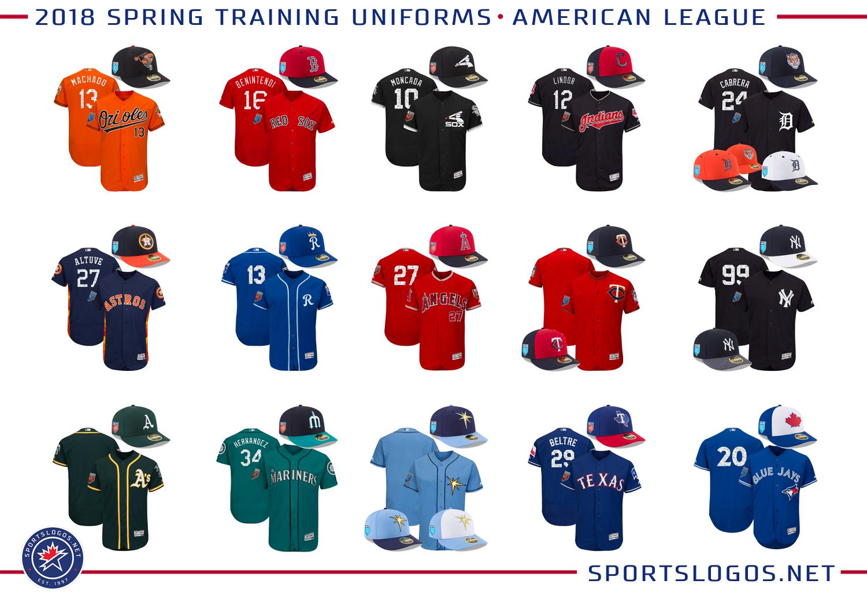 MLB  2018 Spring Training Uniforms  9ea82f6dd