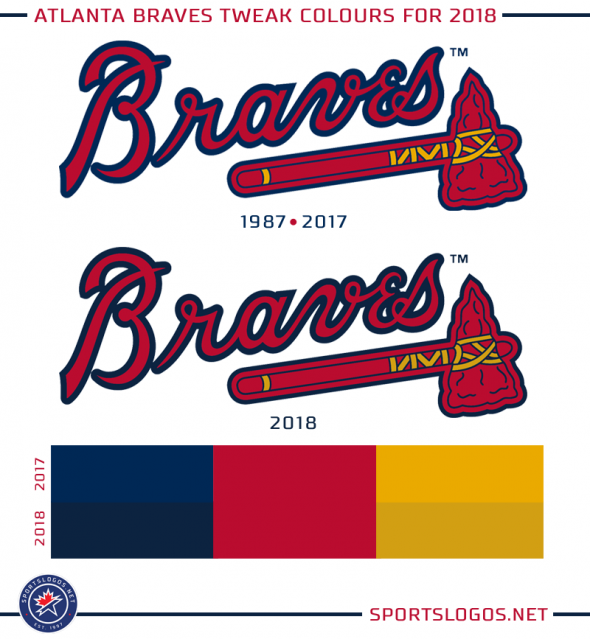 dfbea5736 The new blue is actually the exact same shade of blue the team used when  they moved from Milwaukee to Atlanta in 1966