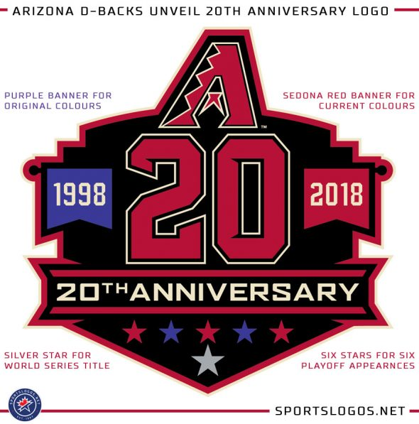 D-backs-20th-anniversary-logo-explaine-5
