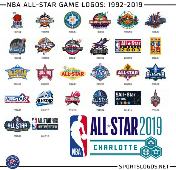 NBA Unveils Charlotte-hosted 2019 All-Star Game Logo | Chris Creamer's SportsLogos.Net News and ...