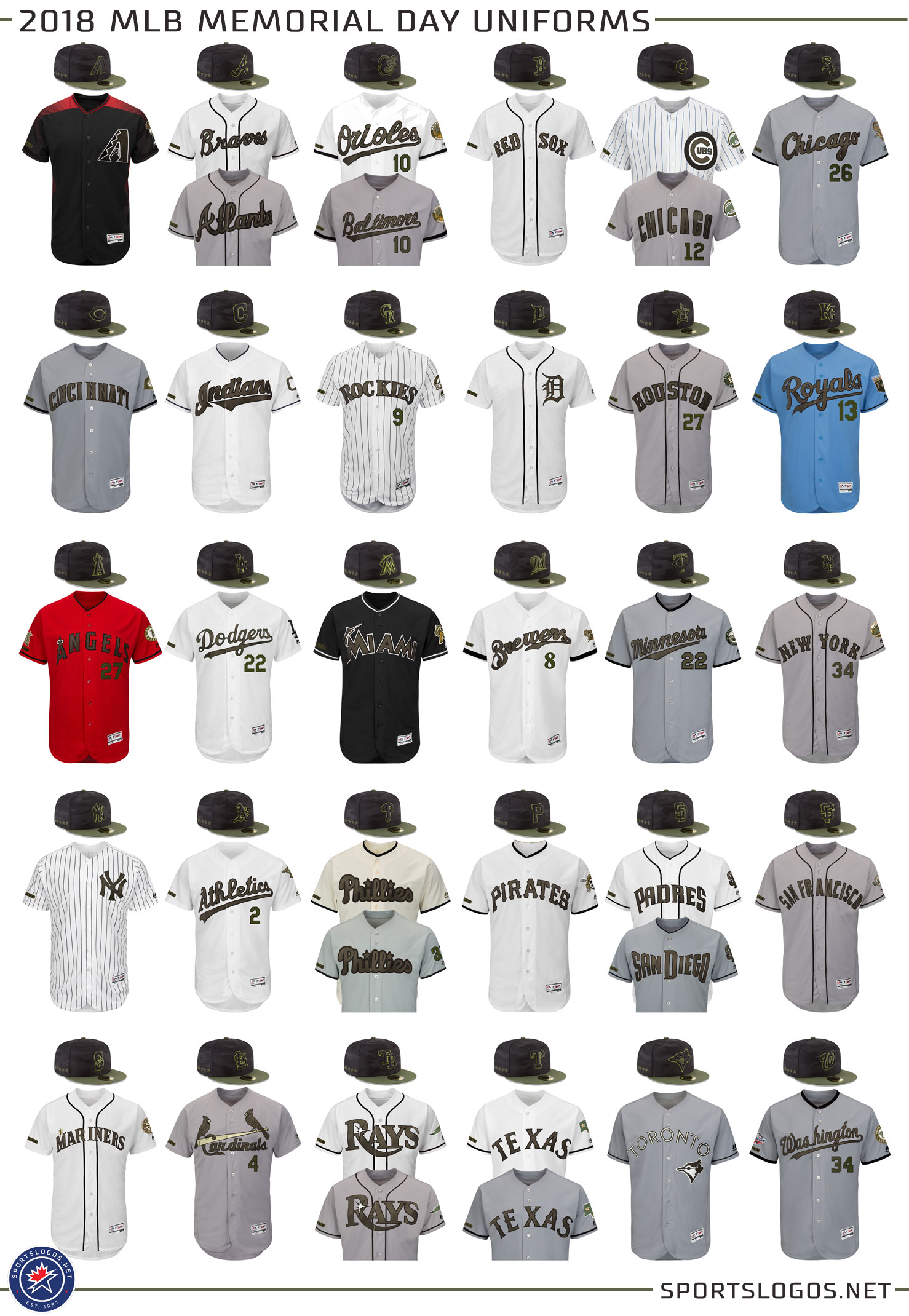 2018 MLB Memorial Day Uniforms All Teams  e58d6173c8b