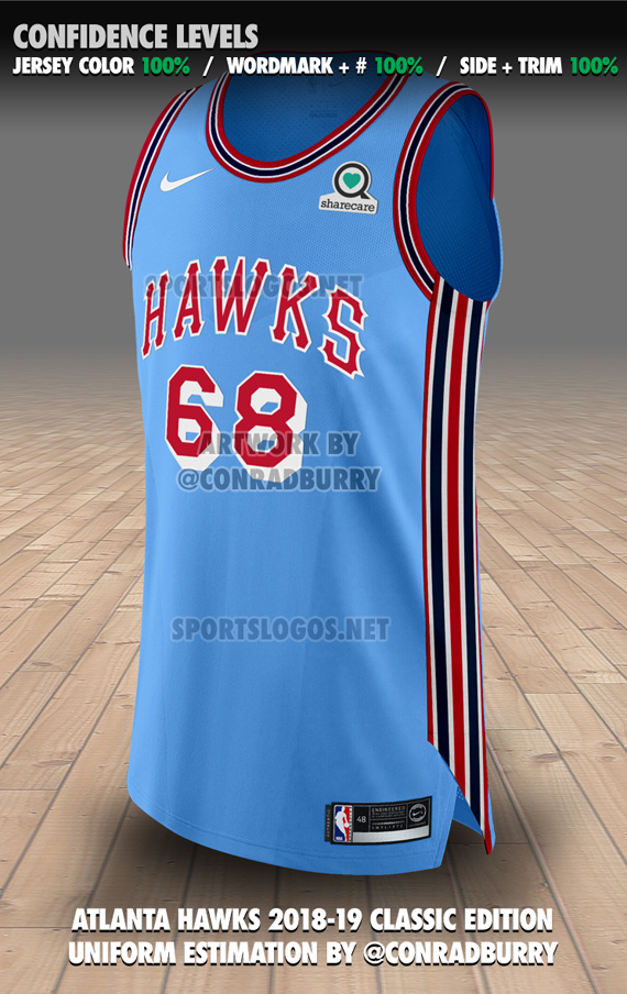 new arrival b6094 6804f Seven NBA Teams To Wear Classic Uniforms Next Season | Chris ...