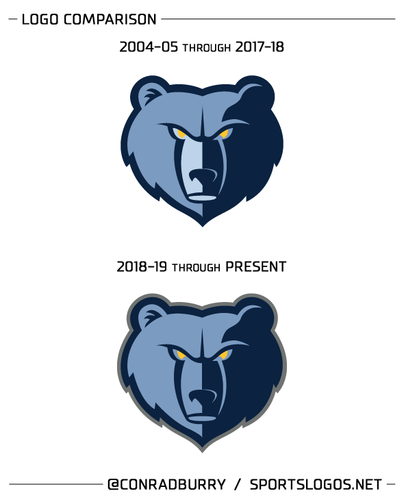 grizz-2018-compare.png