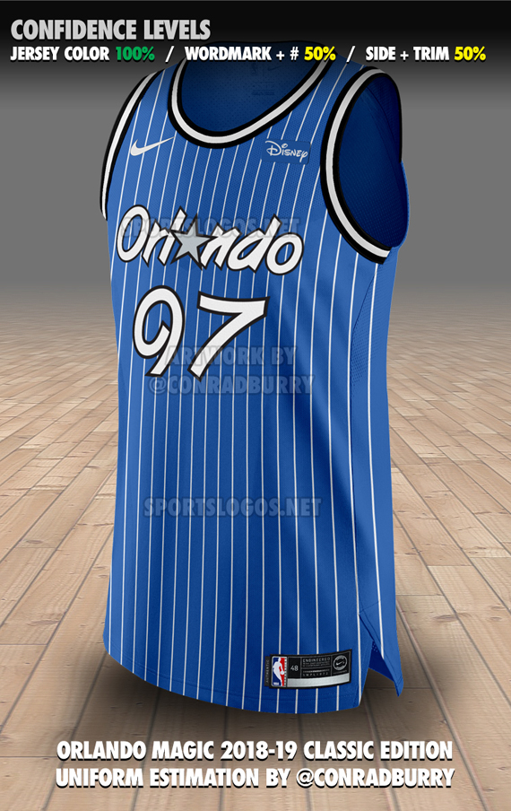 40e468bd643 The blue pinstripes were always among the best jerseys the Magic have ever  worn.
