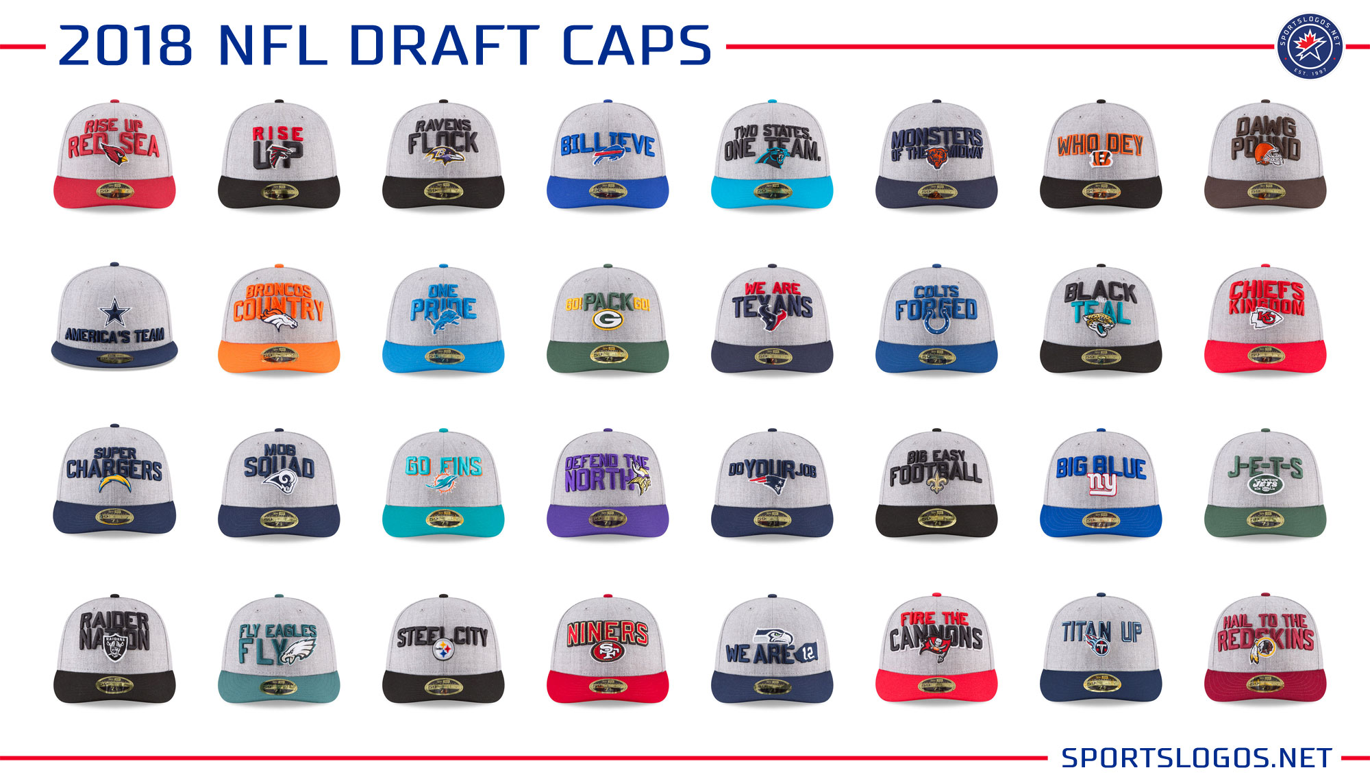 2018 NFL Draft Caps Released  14a869ee0b54