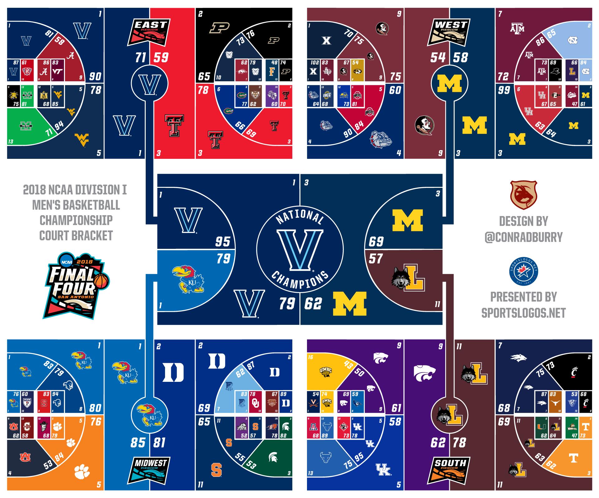 Nba Playoffs Final Channel   All Basketball Scores Info