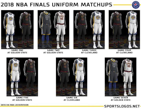 2018-NBA-Finals-Uniform-Matchups-Cavs-Wa