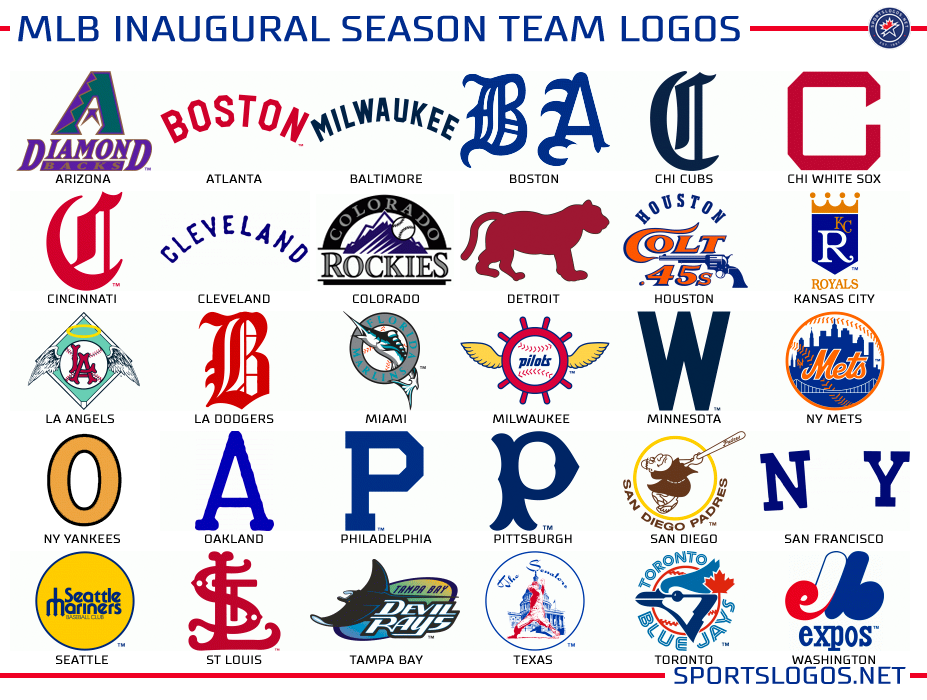 Baseball Teams Names List Graphics: What ...