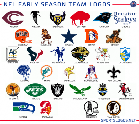Graphics What If Teams Could Never Change A Logo Chris Creamer S