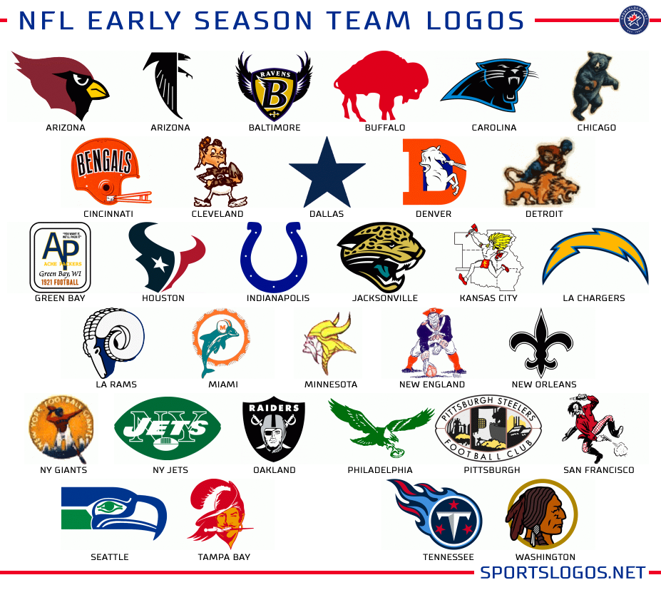 All Team Of The Seasons: Graphics: What If Teams Could Never Change A Logo?