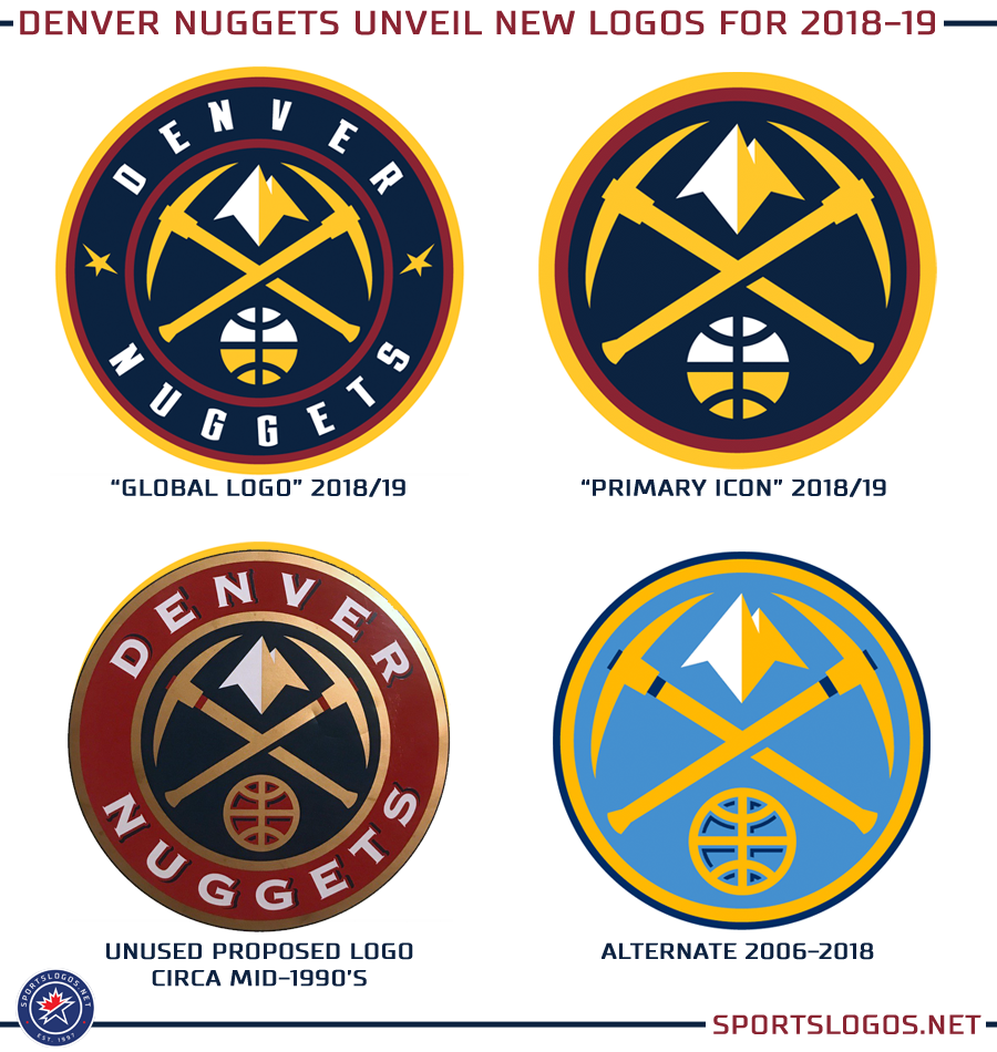 NBA Denver Nuggets Compare Old And New Pickaxe Logos