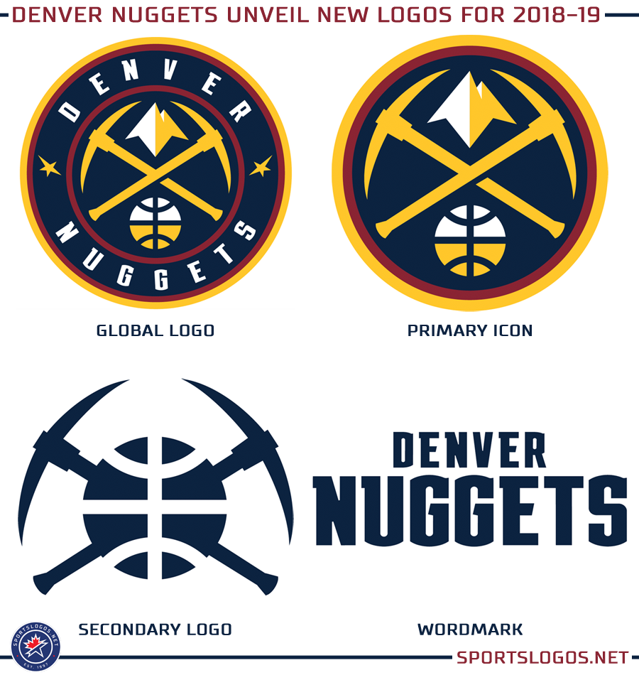 Denver Nuggets Logo: NBA Denver Nuggets New Logos 2018-19
