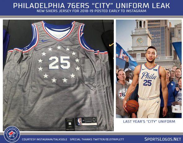 Philadelphia-76ers-Sixers-City-Jersey-Leak-2019-590x461.jpg