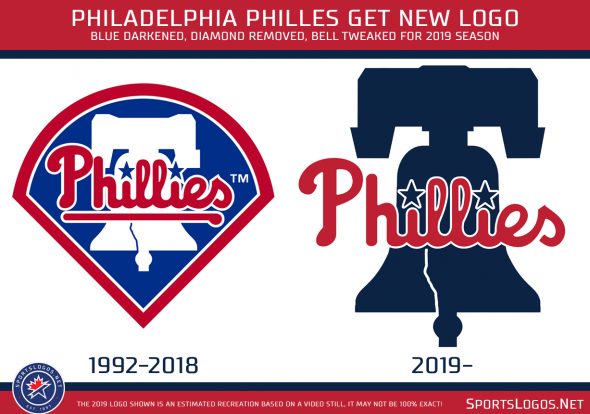 Philadelphia-Phillies-New-Logo-2019-590x