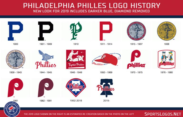 philadelphia-phillies-logo-history-768x4