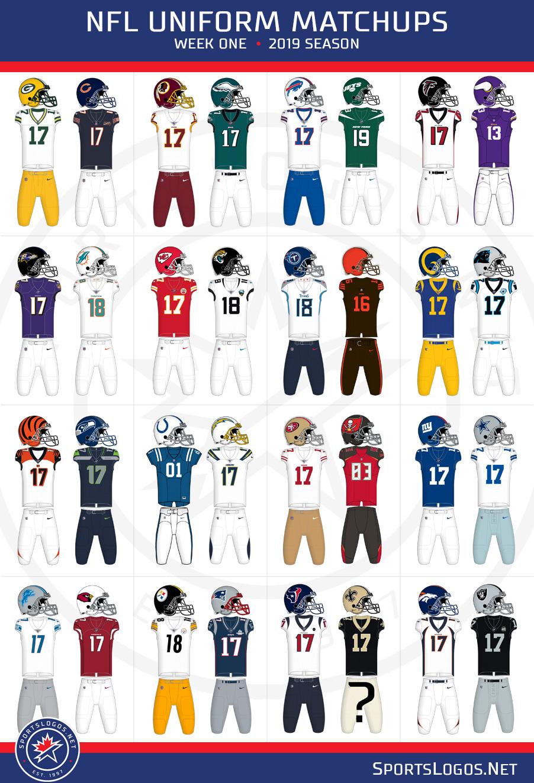 New Titans Uniforms 2020.2019 Nfl Week 1 Uniform Matchups Chris Creamer S